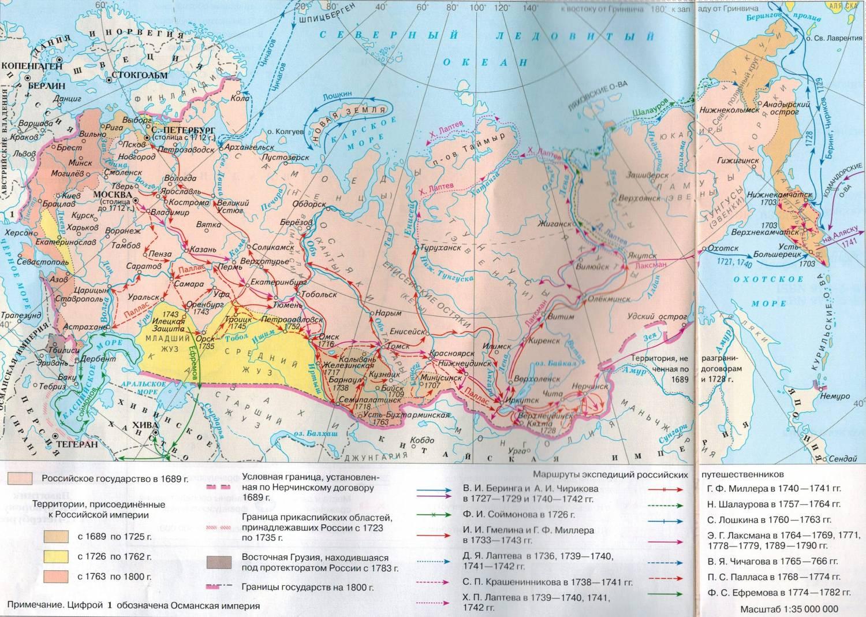 Гдз Российская Империя В Начале 20 Века
